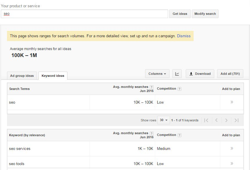 google keyword planner data after the change
