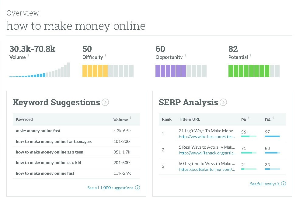 moz keyword tool screen 1 results