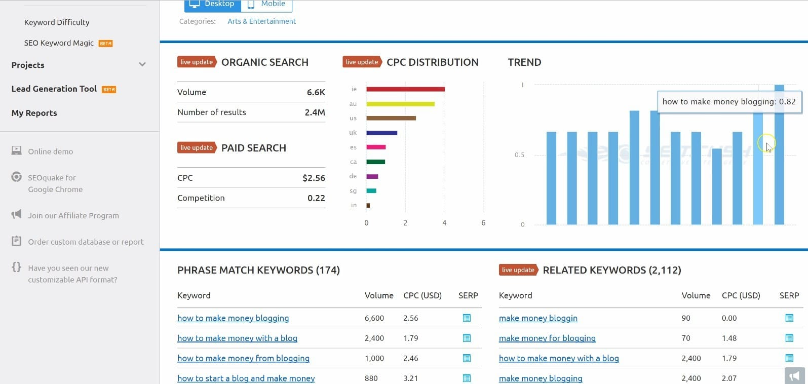 sem rush google keyword tool alternative 1