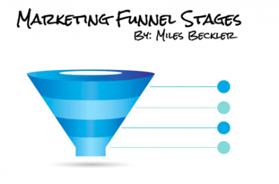 marketing-funnel-stages