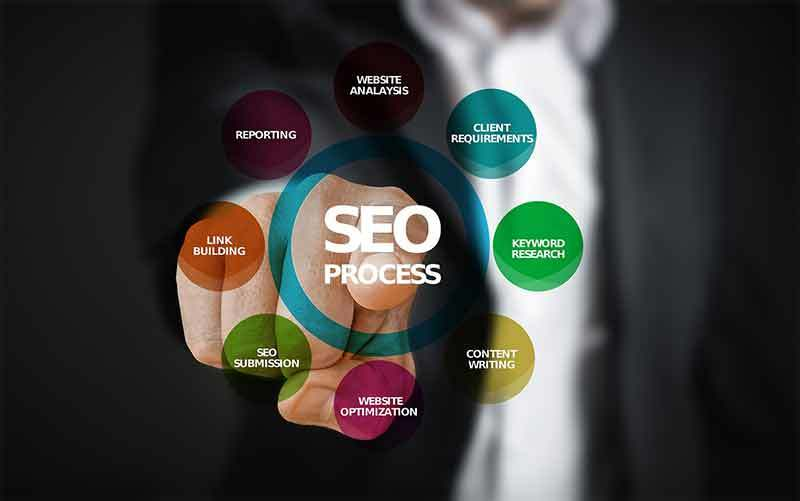 SEO Writing and Content Management