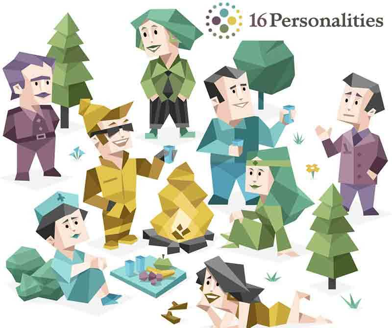 Have your Virtual Assistant Applicants to Take A 16 Personalities Test