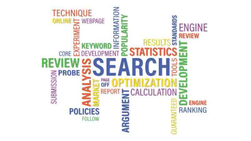 Let's Review: Keyword Research