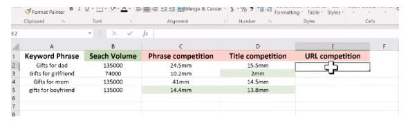 analyzing in title keyword competition