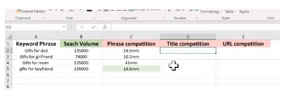 analyzing search phrase competition