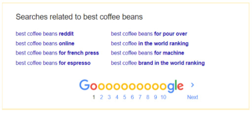 Searches Related to Best Coffee Beans
