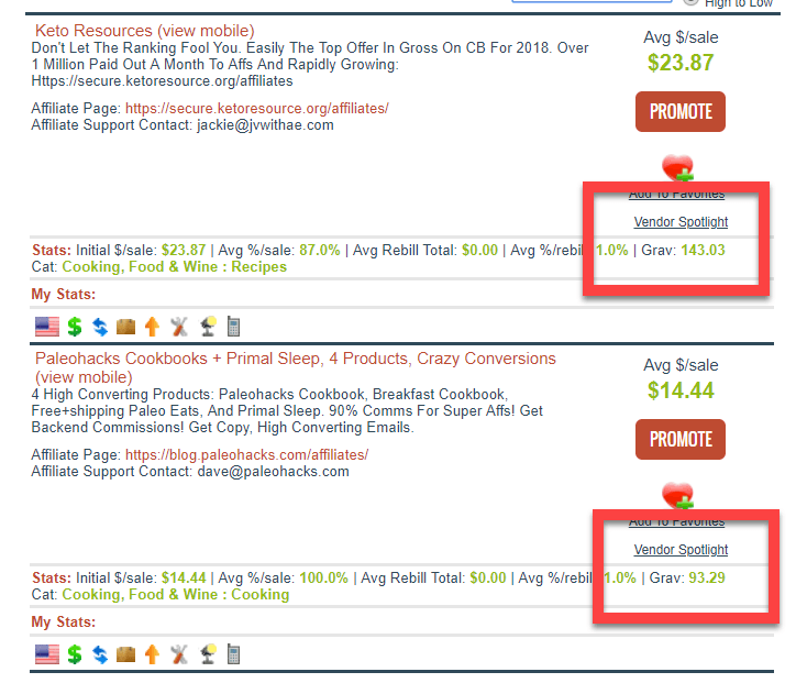 find high converting landing pages on clickbank