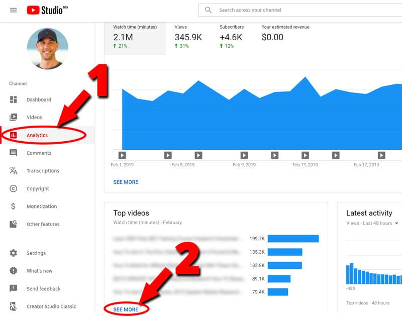 YouTube Studio Analytics
