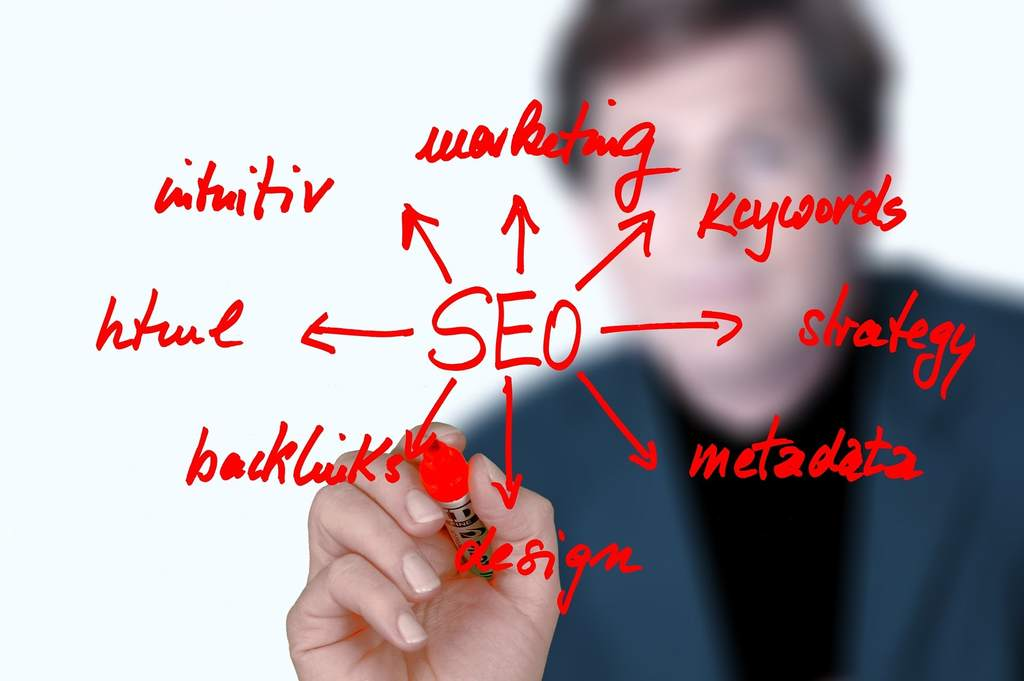 steps to keyword research planning