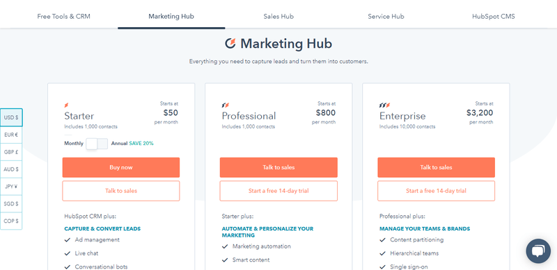 Hubspot Sales hub pricing plans